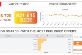 Les tendances du marché du travail français en Octobre